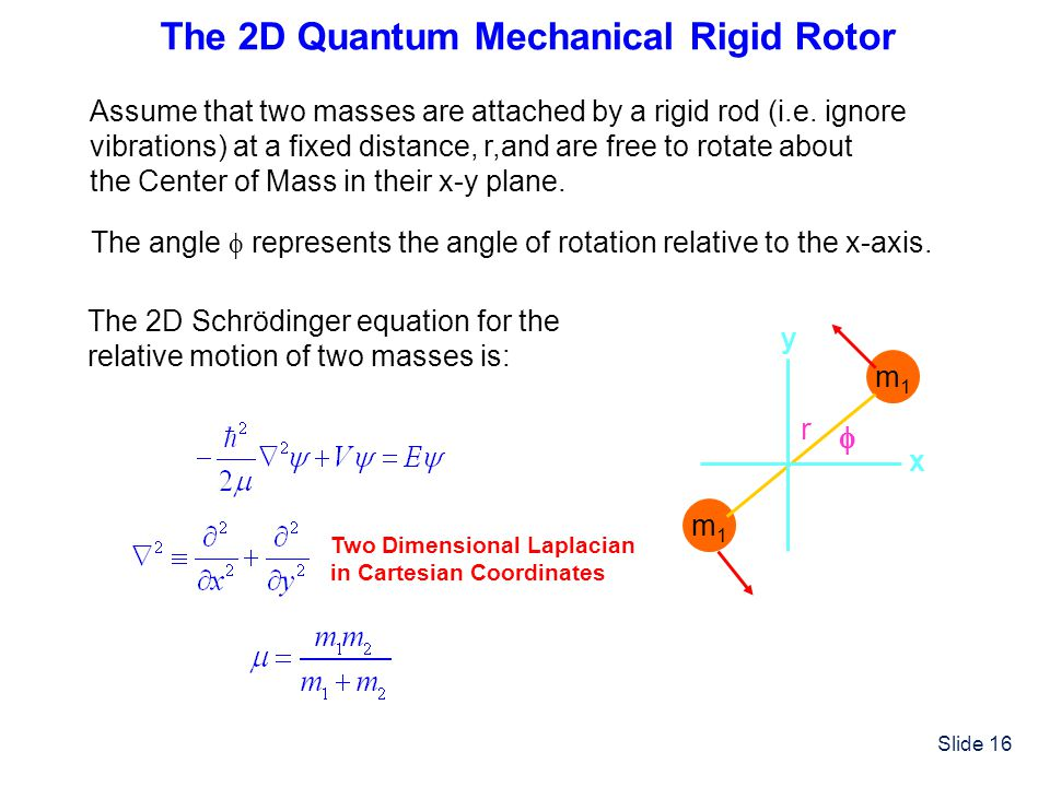 The 2D Quantum Mechanical Rigid Rotor