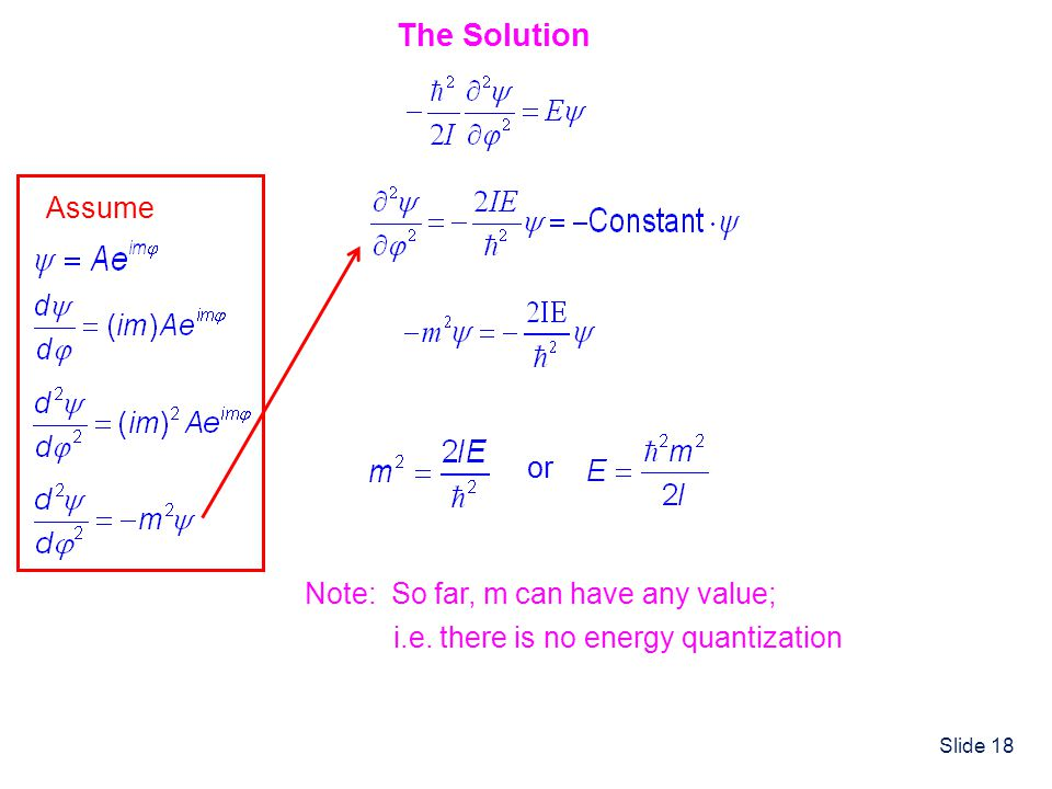 The Solution Assume or Note: So far, m can have any value;