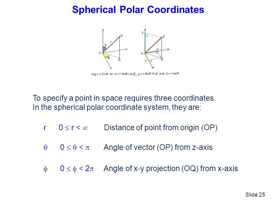 Spherical Polar Coordinates