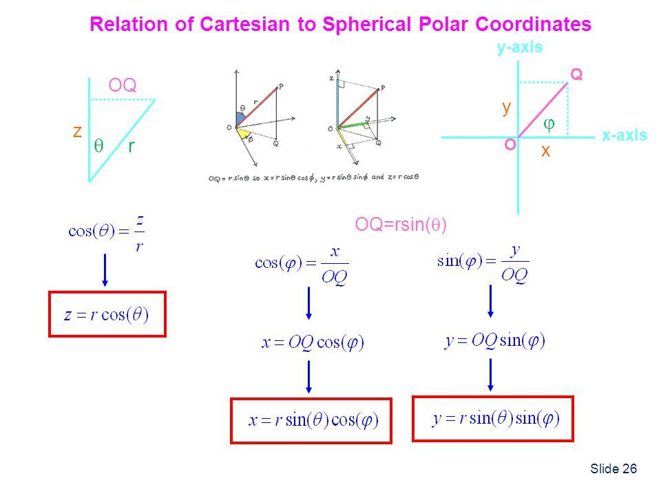 Relation of Cartesian to Spherical Polar Coordinates