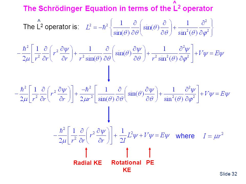 The Schrödinger Equation in terms of the L2 operator