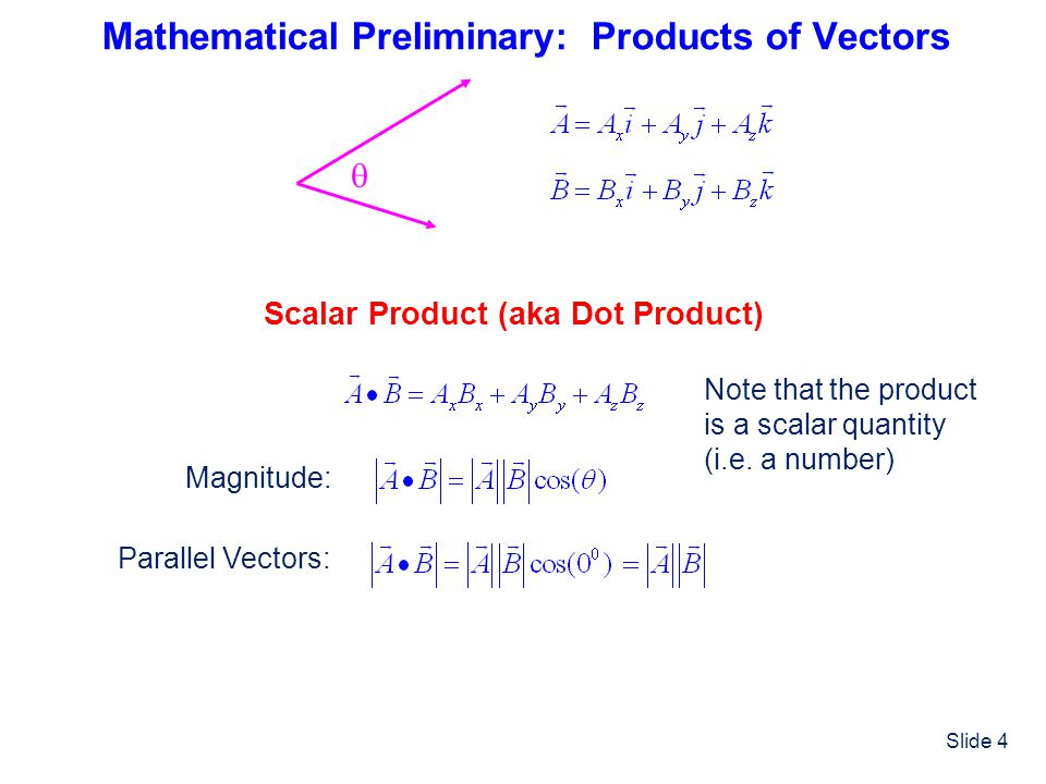 Mathematical Preliminary: Products of Vectors