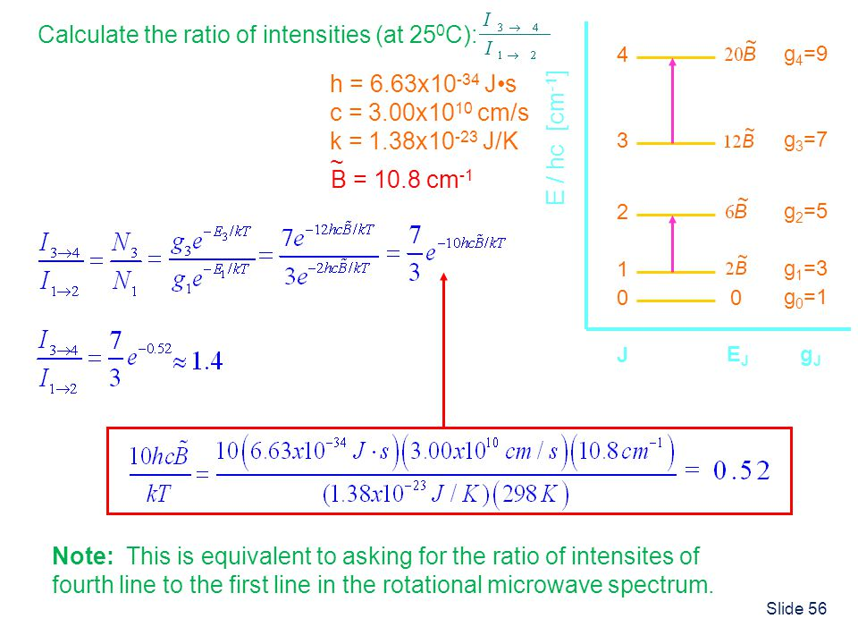 Calculate the ratio of intensities (at 250C):