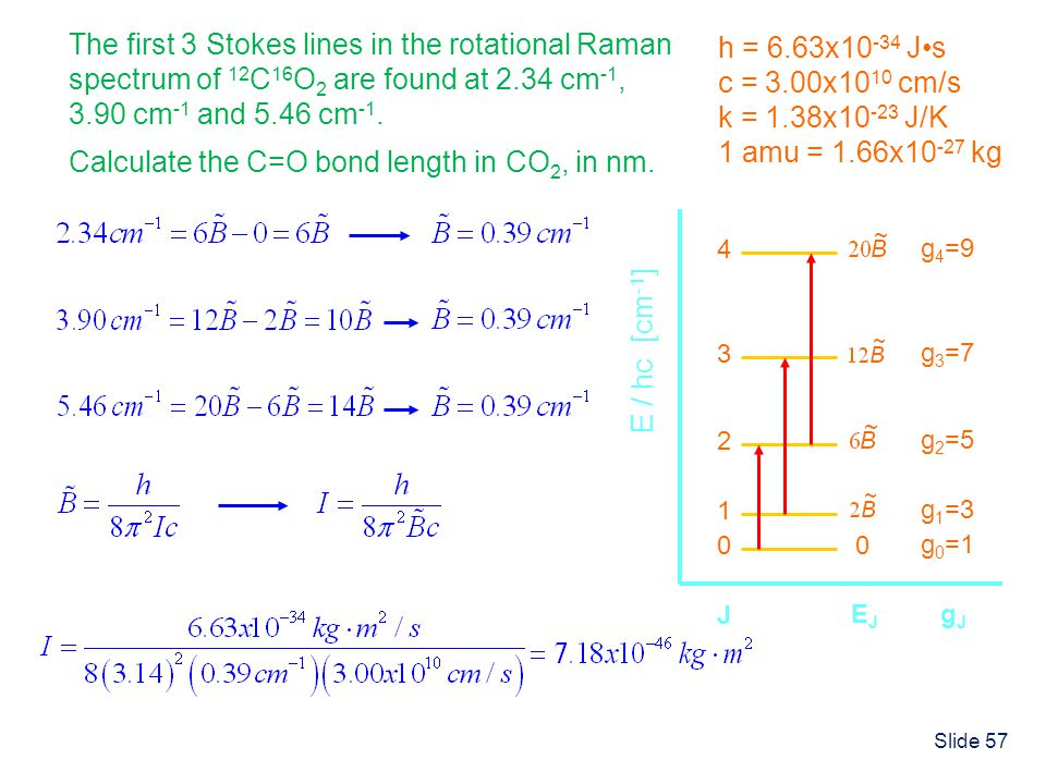 The first 3 Stokes lines in the rotational Raman