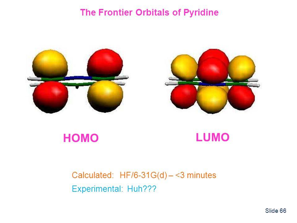 HOMO LUMO The Frontier Orbitals of Pyridine