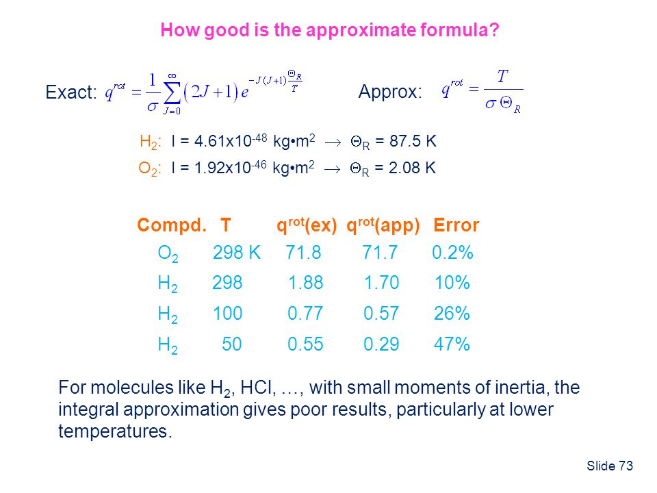How good is the approximate formula