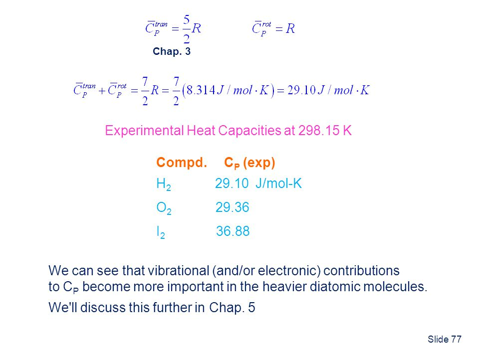 Experimental Heat Capacities at 298.15 K