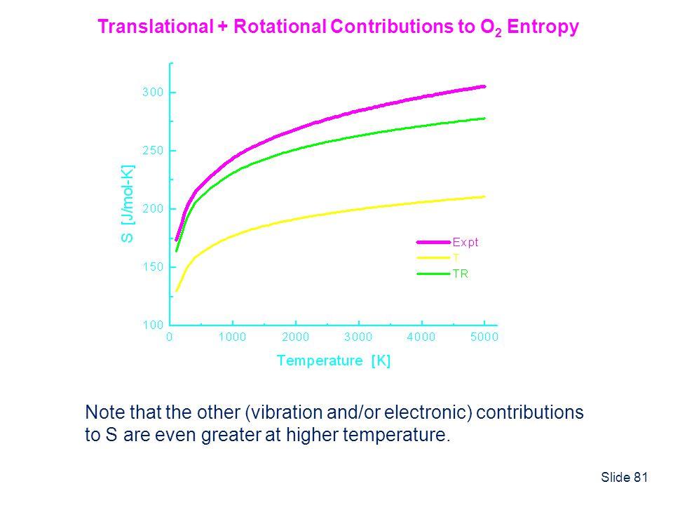 Translational + Rotational Contributions to O2 Entropy