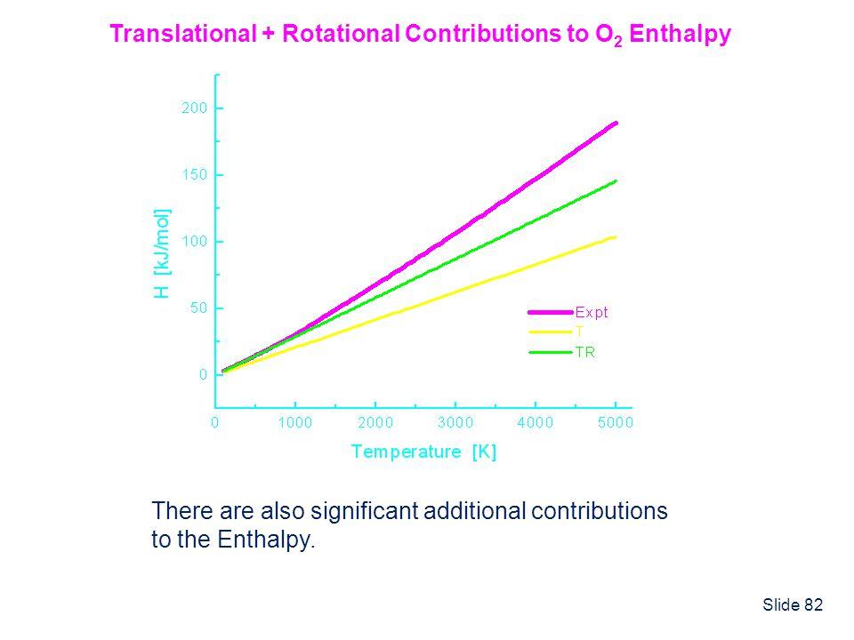 Translational + Rotational Contributions to O2 Enthalpy
