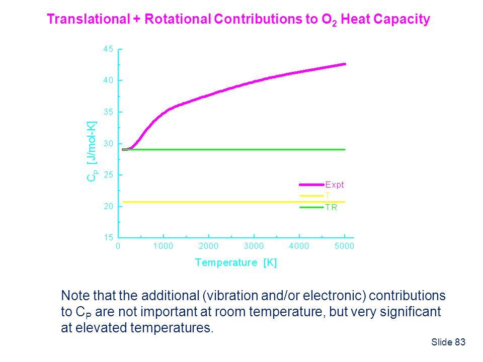 Translational + Rotational Contributions to O2 Heat Capacity