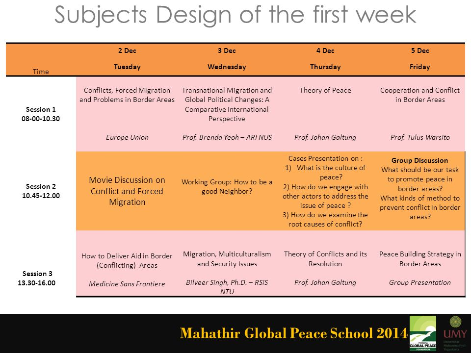 Subjects Design of the first week