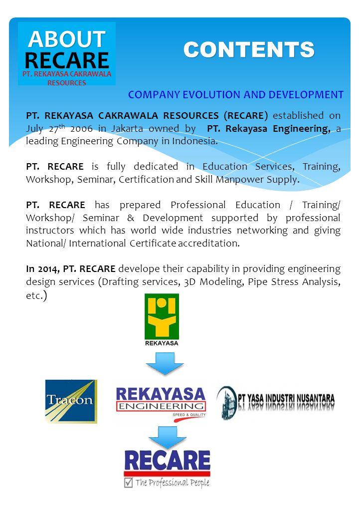 PT. REKAYASA CAKRAWALA RESOURCES COMPANY EVOLUTION AND DEVELOPMENT