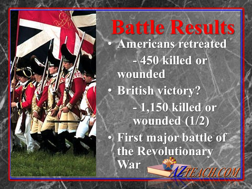 Battle Results Americans retreated - 450 killed or wounded