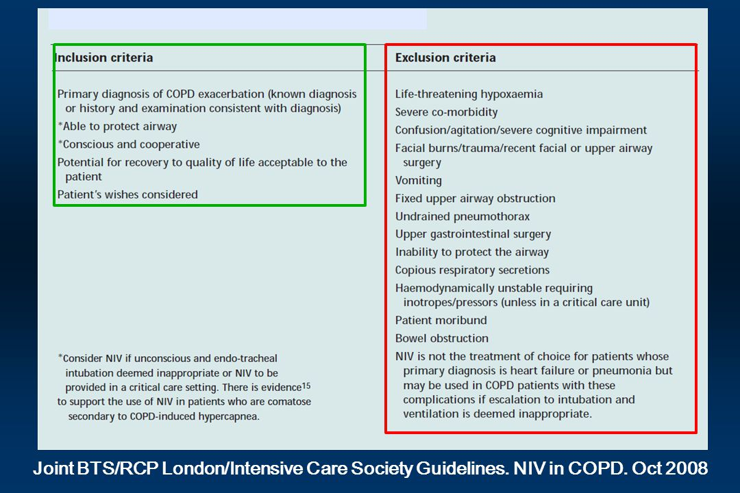 Joint BTS/RCP London/Intensive Care Society Guidelines. NIV in COPD