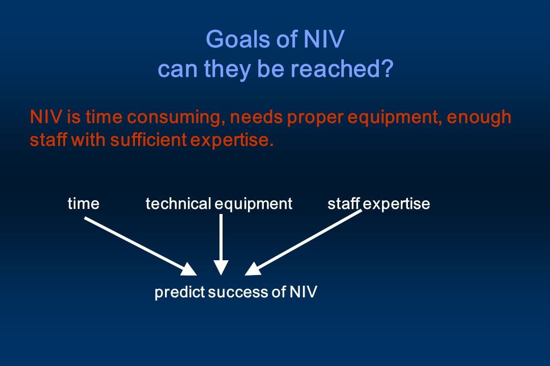 Goals of NIV can they be reached