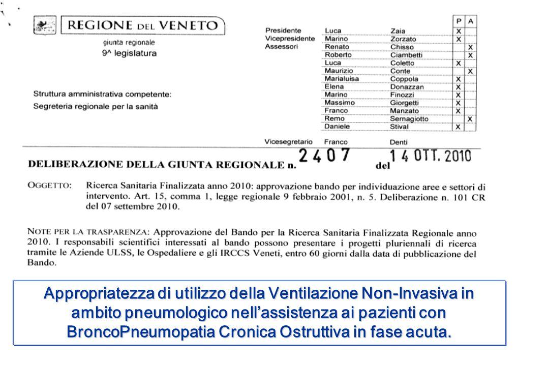 Appropriatezza di utilizzo della Ventilazione Non-Invasiva in ambito pneumologico nell'assistenza ai pazienti con BroncoPneumopatia Cronica Ostruttiva in fase acuta.