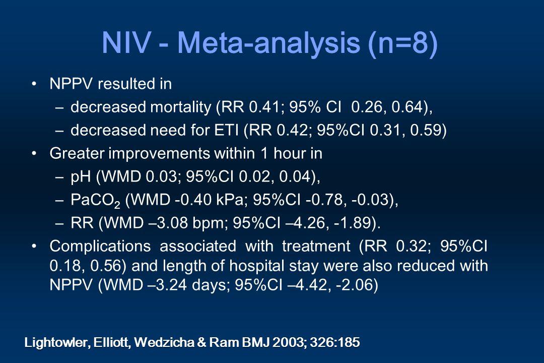 NIV - Meta-analysis (n=8)