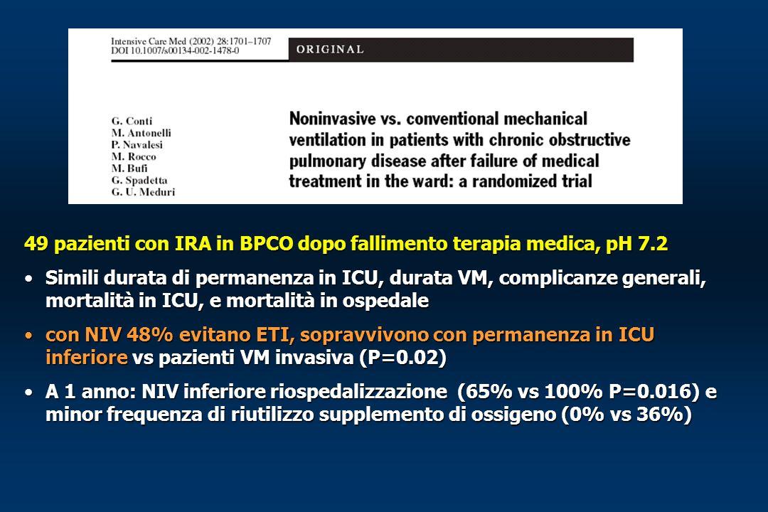 49 pazienti con IRA in BPCO dopo fallimento terapia medica, pH 7.2