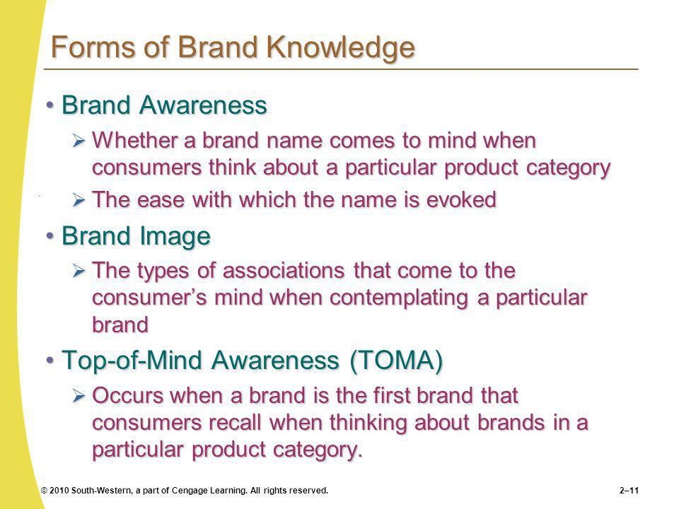 Forms of Brand Knowledge