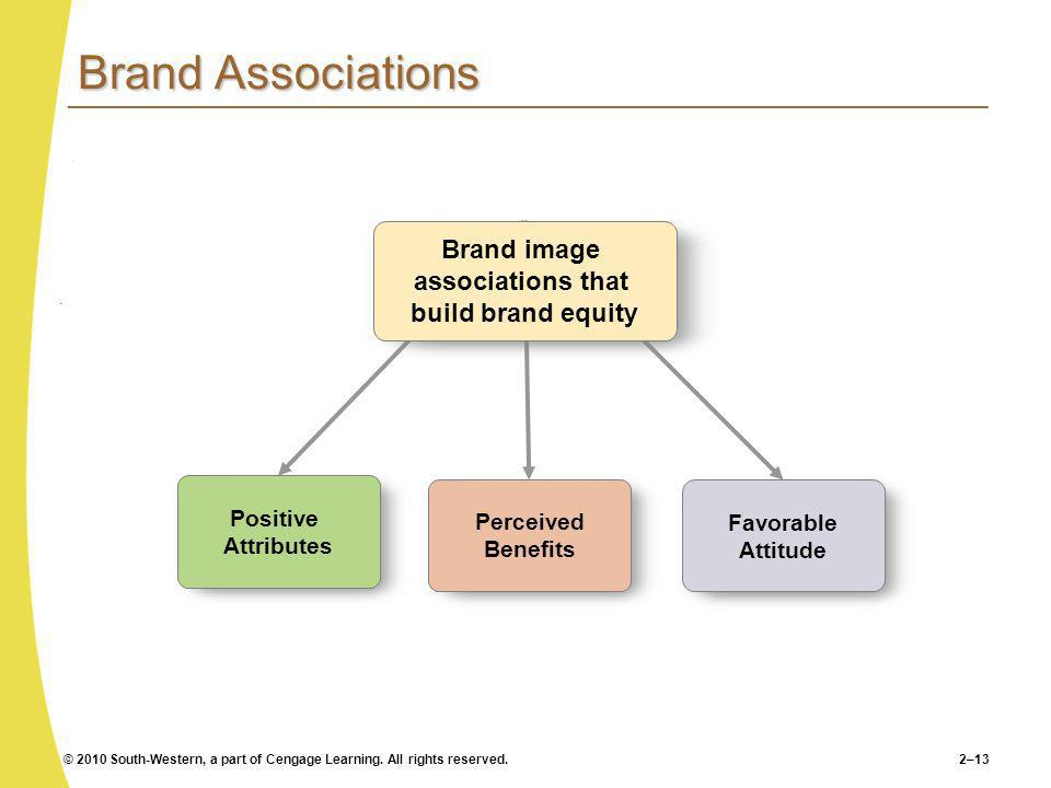 Brand image associations that build brand equity