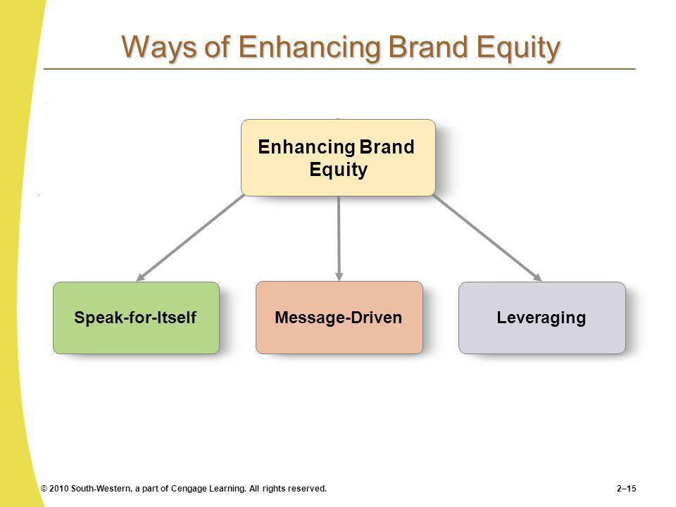 Ways of Enhancing Brand Equity