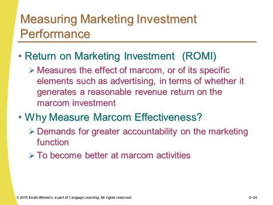 Measuring Marketing Investment Performance