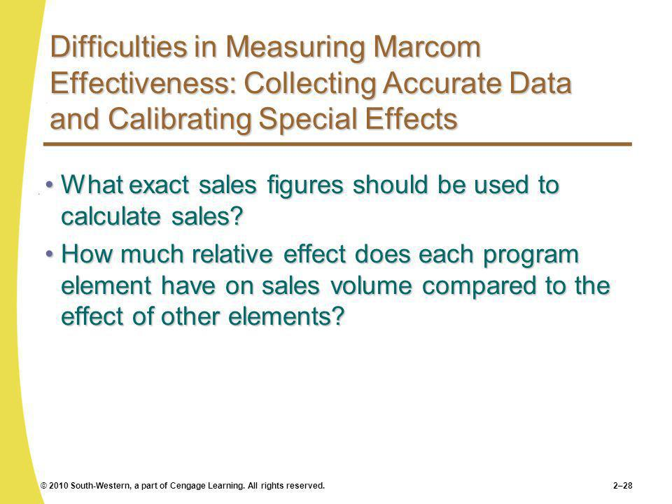Difficulties in Measuring Marcom Effectiveness: Collecting Accurate Data and Calibrating Special Effects
