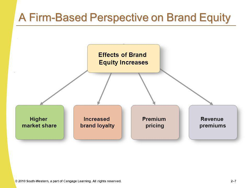 A Firm-Based Perspective on Brand Equity