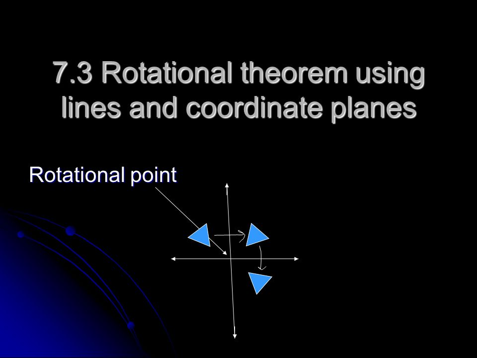 7.3 Rotational theorem using lines and coordinate planes