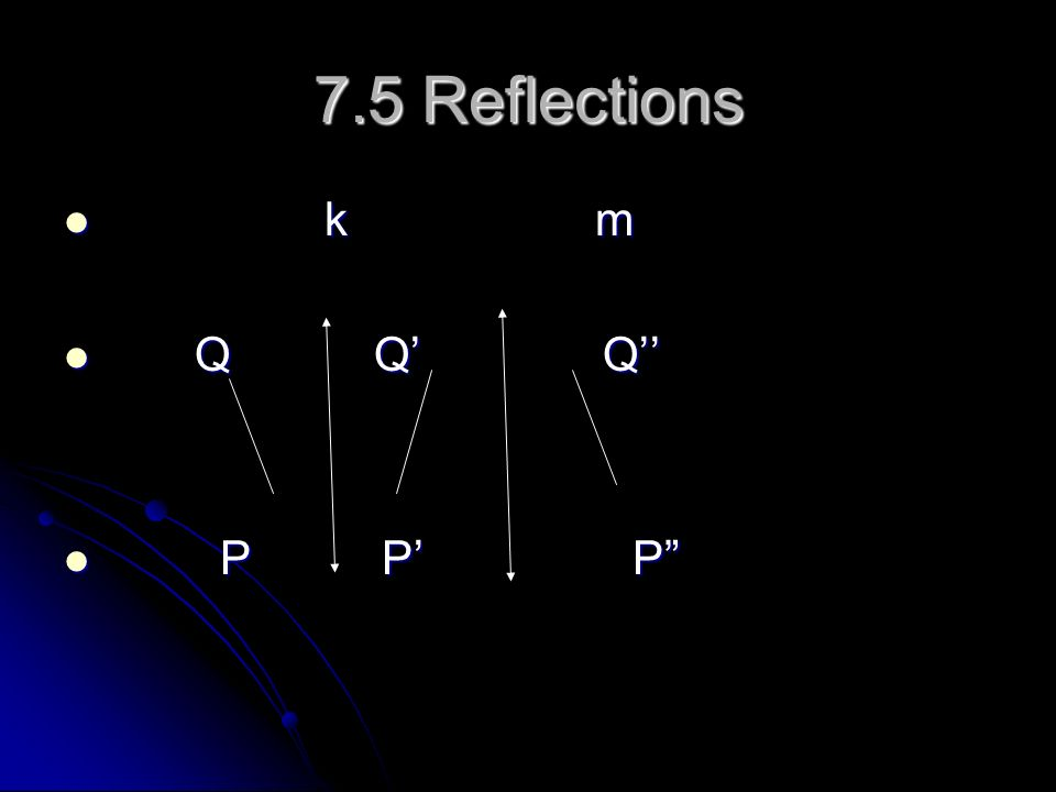 7.5 Reflections k m.