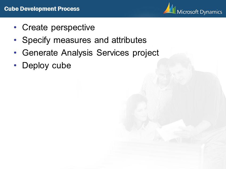 Cube Development Process