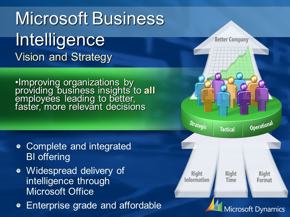 Microsoft Business Intelligence Vision and Strategy