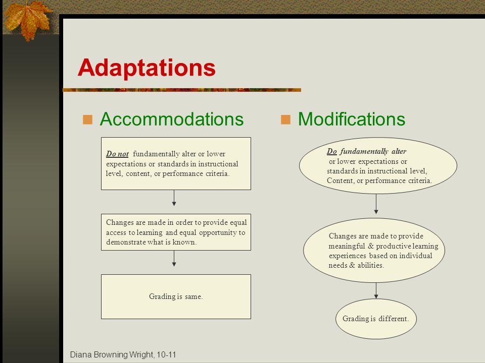 Adaptations Accommodations Modifications