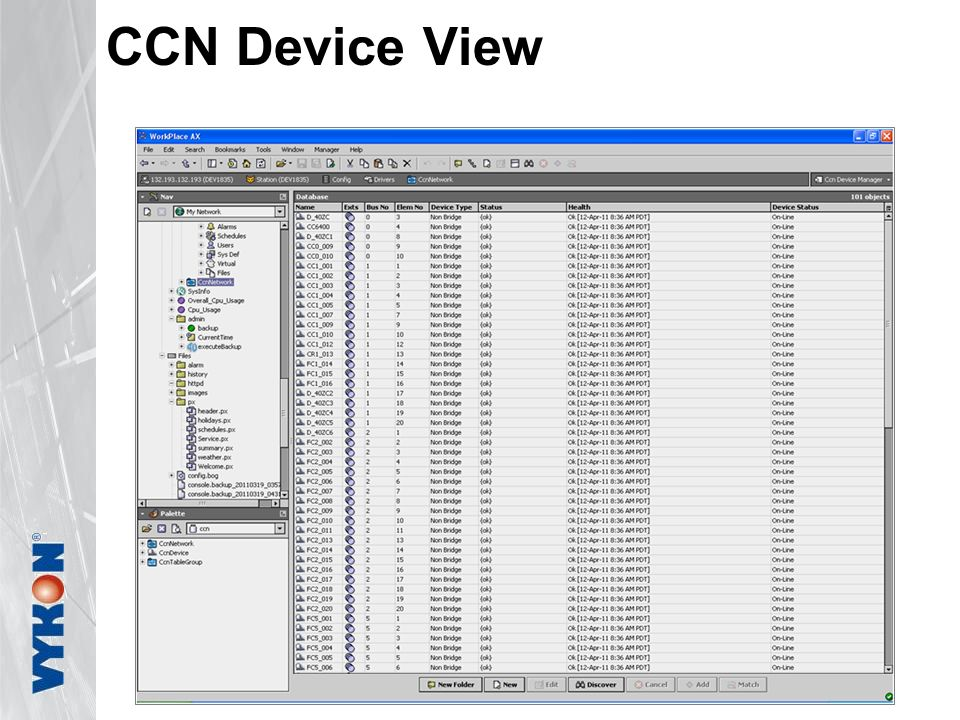 CCN Device View