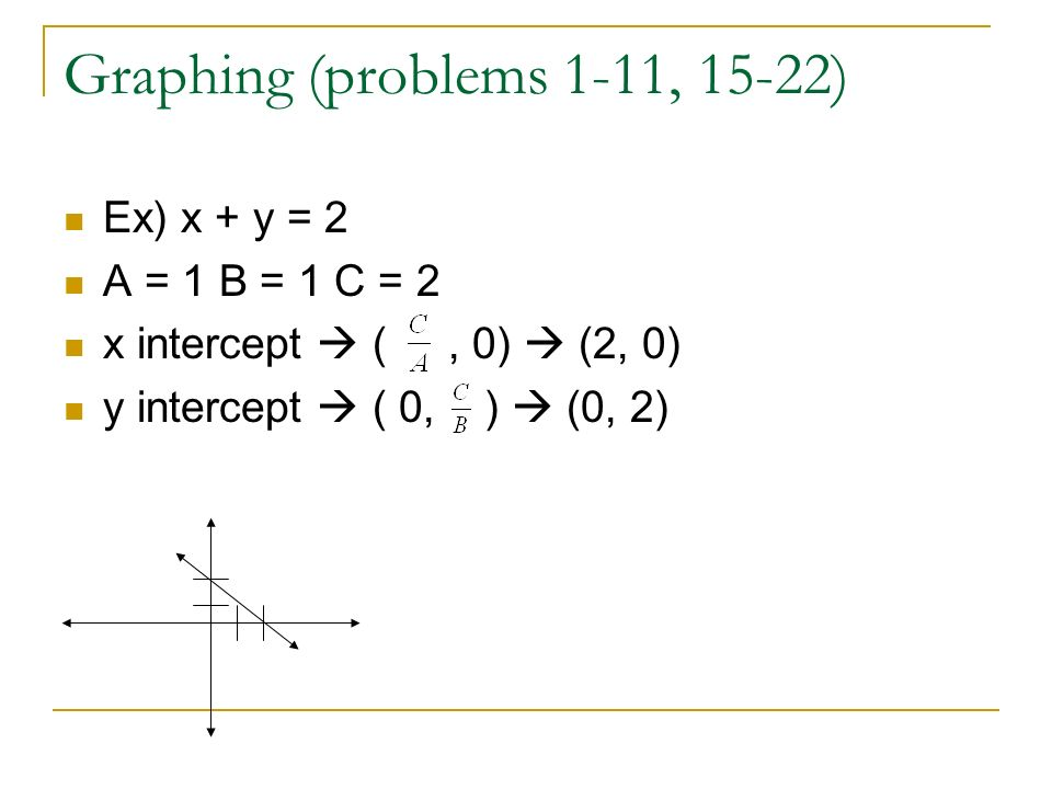 Graphing (problems 1-11, 15-22)