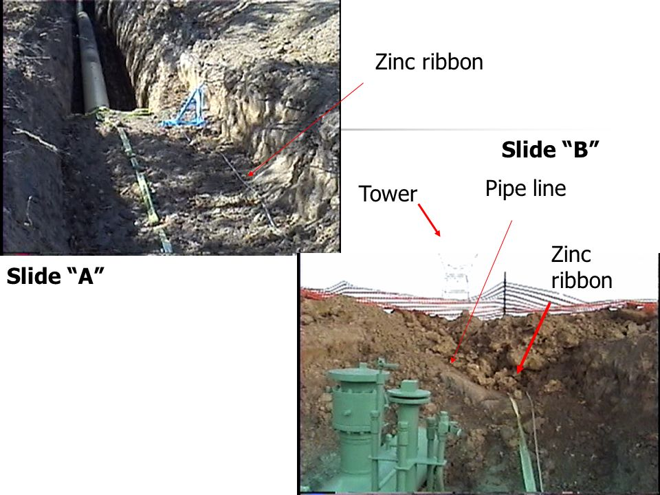 Zinc ribbon Slide B Pipe line Tower Zinc ribbon Slide A