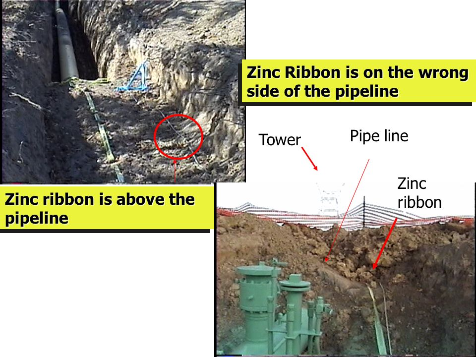 Zinc Ribbon is on the wrong side of the pipeline