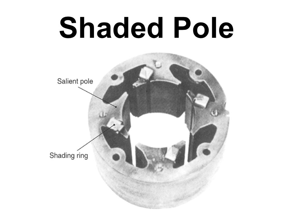Shaded Pole
