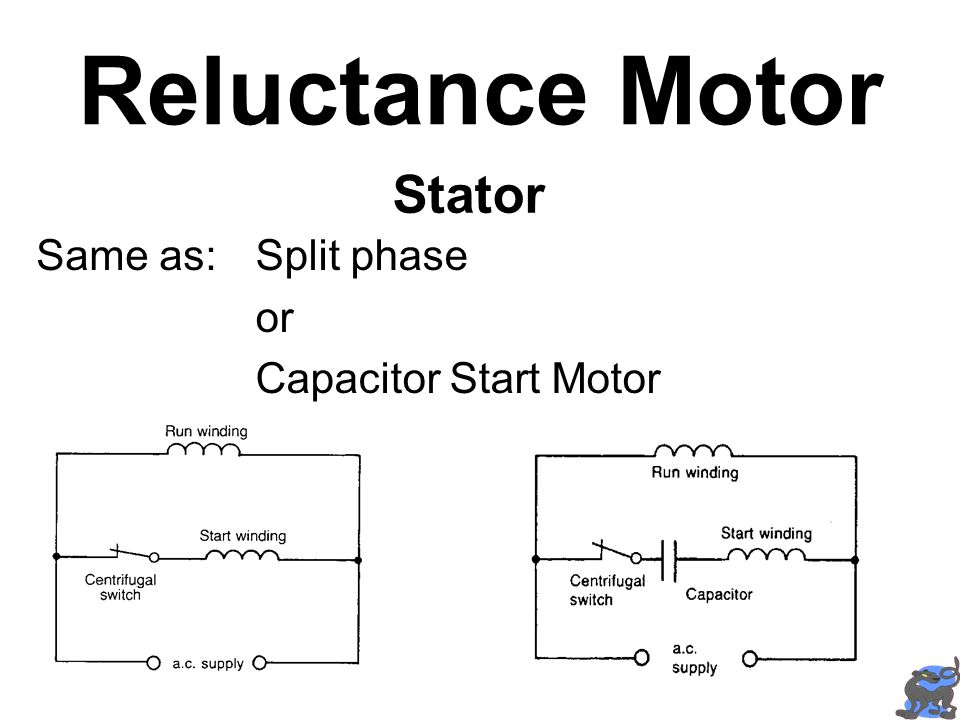 Reluctance Motor Stator Same as: Split phase or Capacitor Start Motor