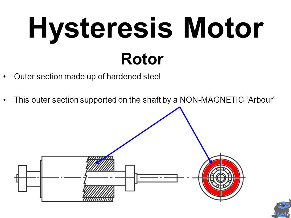 Hysteresis Motor Rotor Outer section made up of hardened steel