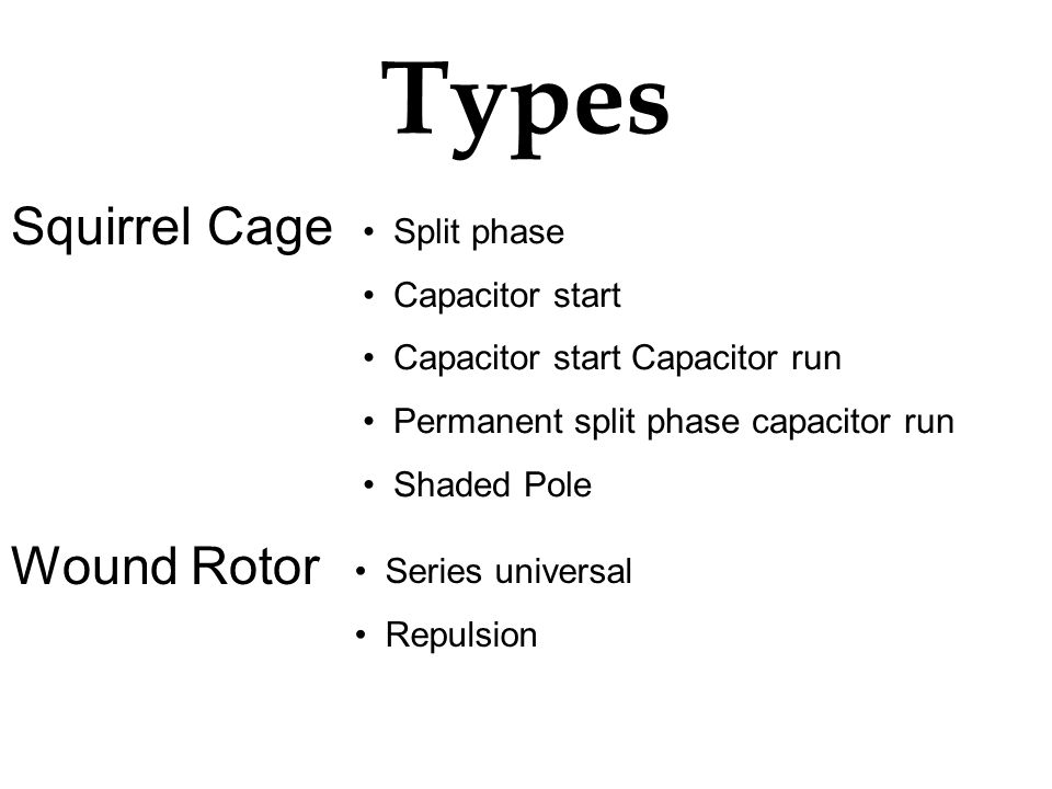Types Squirrel Cage Wound Rotor Split phase Capacitor start