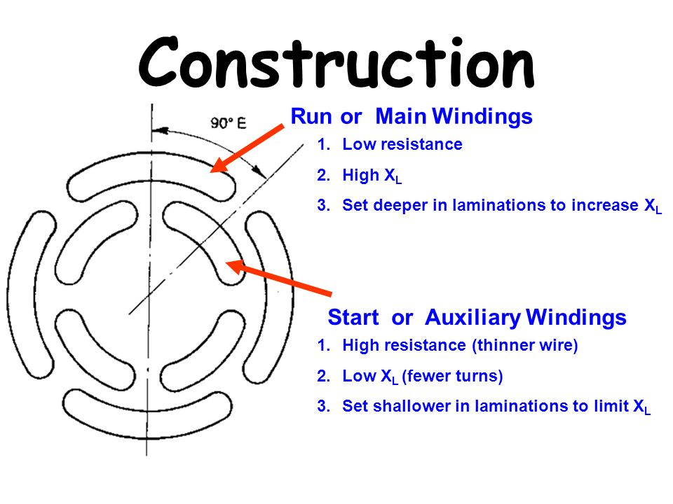 Construction Run or Main Windings Start or Auxiliary Windings