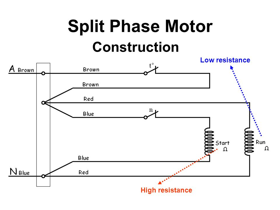 Split Phase Motor Construction Low resistance High resistance