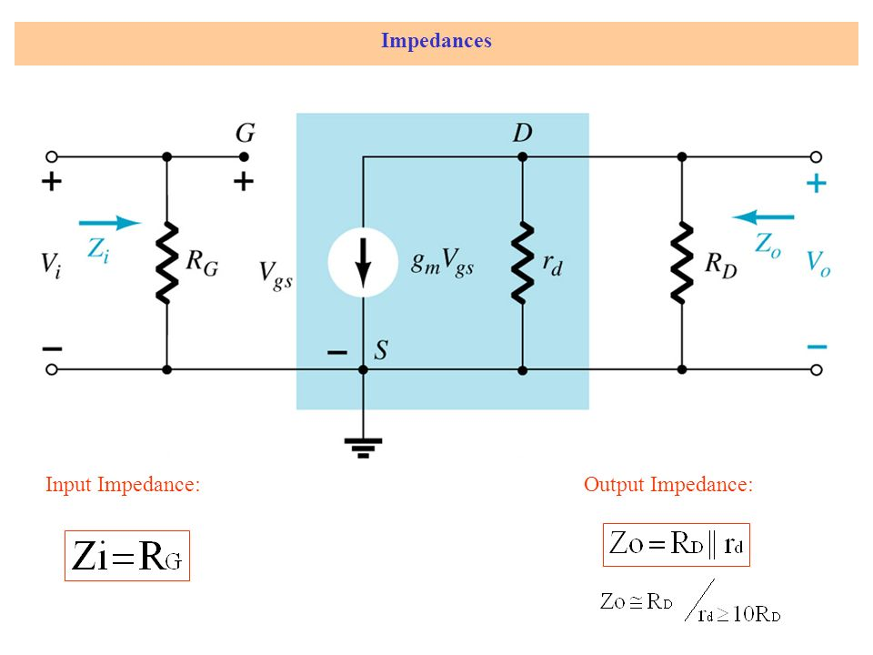 Impedances Input Impedance: Output Impedance: