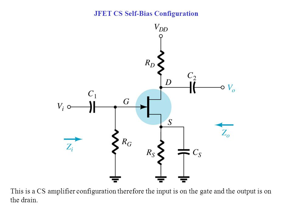 JFET CS Self-Bias Configuration