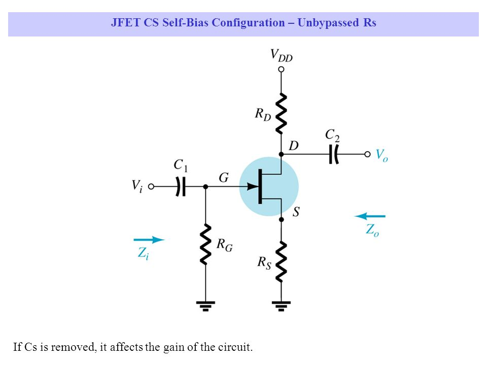 JFET CS Self-Bias Configuration – Unbypassed Rs
