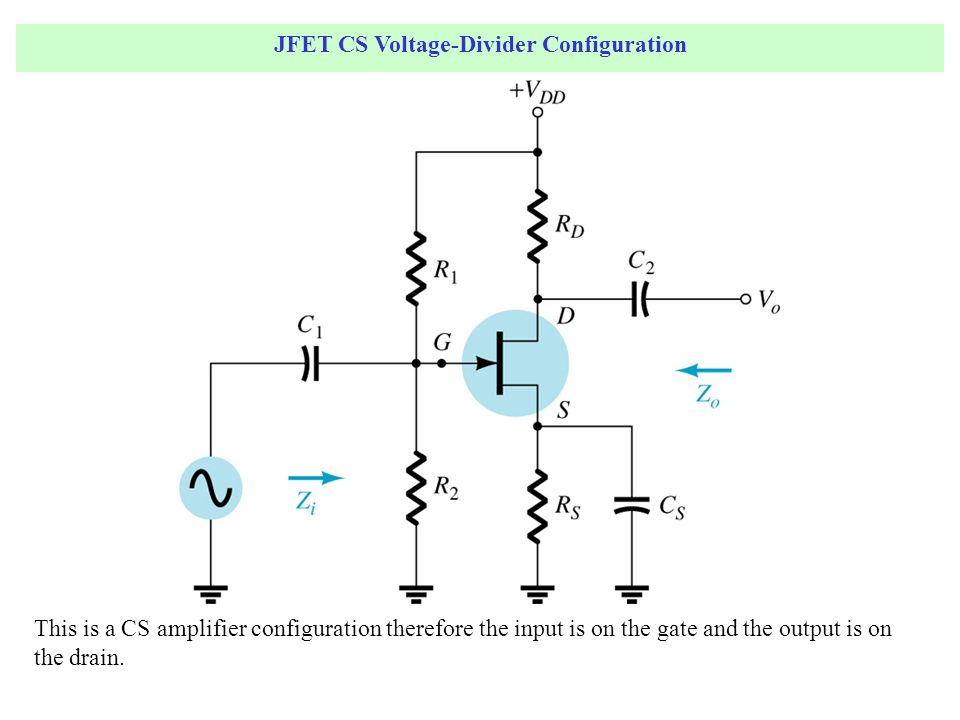 JFET CS Voltage-Divider Configuration