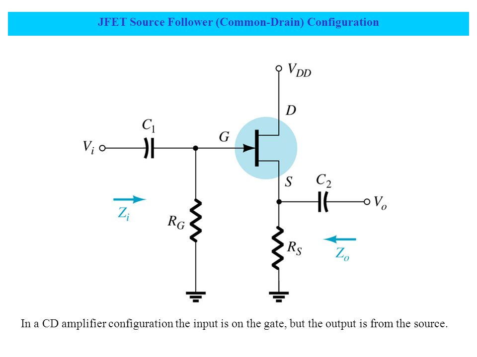 JFET Source Follower (Common-Drain) Configuration