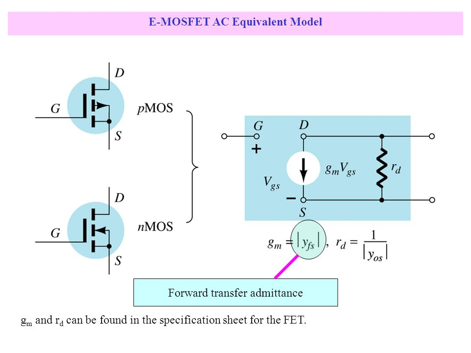 E-MOSFET AC Equivalent Model
