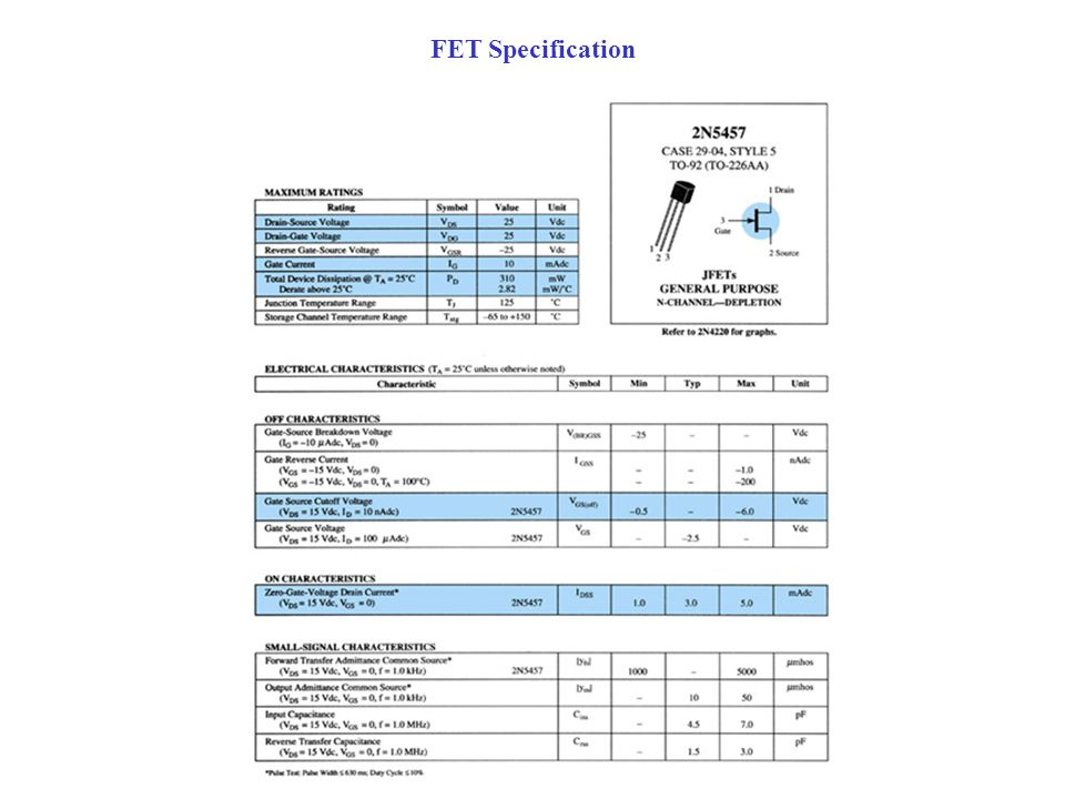 FET Specification